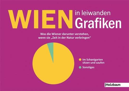 Wien in leiwanden Grafiken [Gebundene Ausgabe]